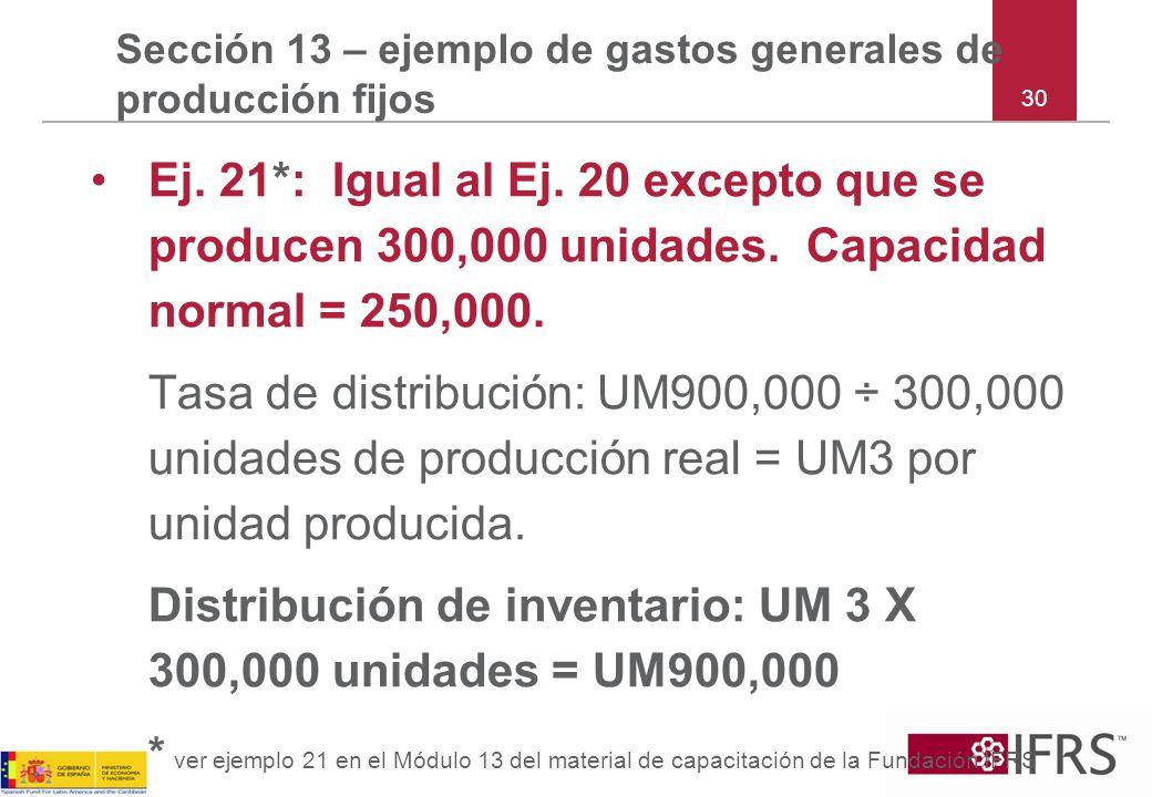 Sección 13 – ejemplo de gastos generales de producción fijos