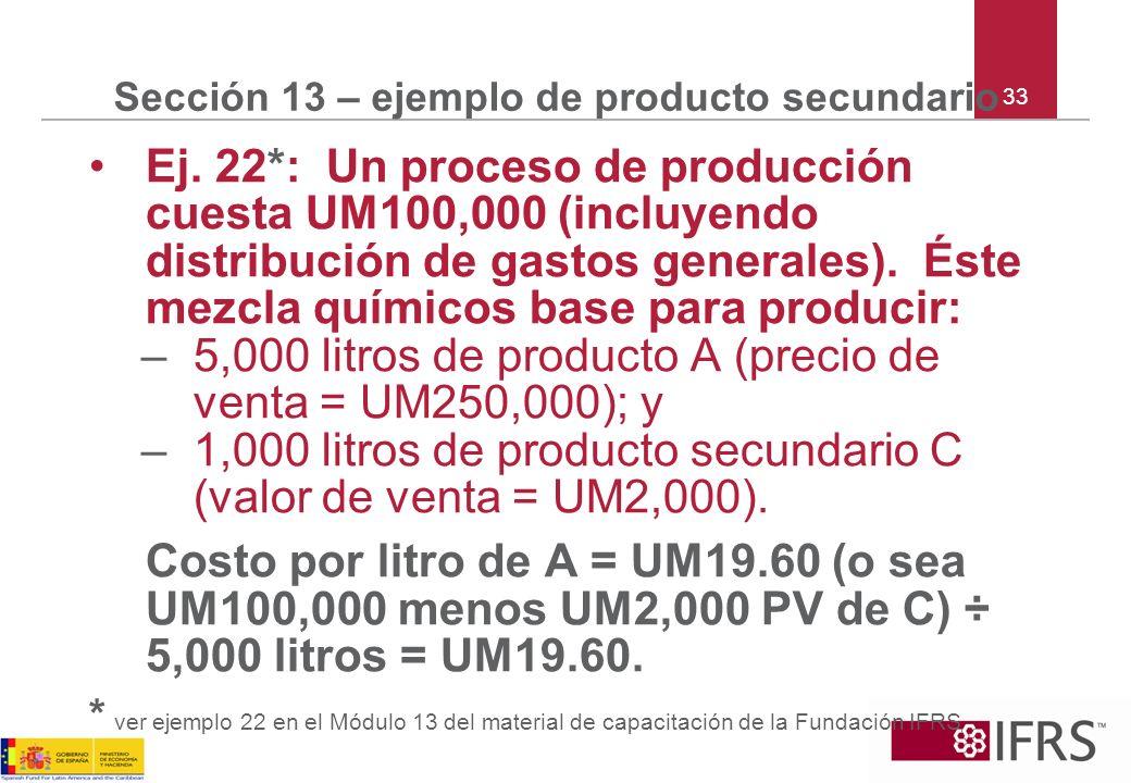 Sección 13 – ejemplo de producto secundario