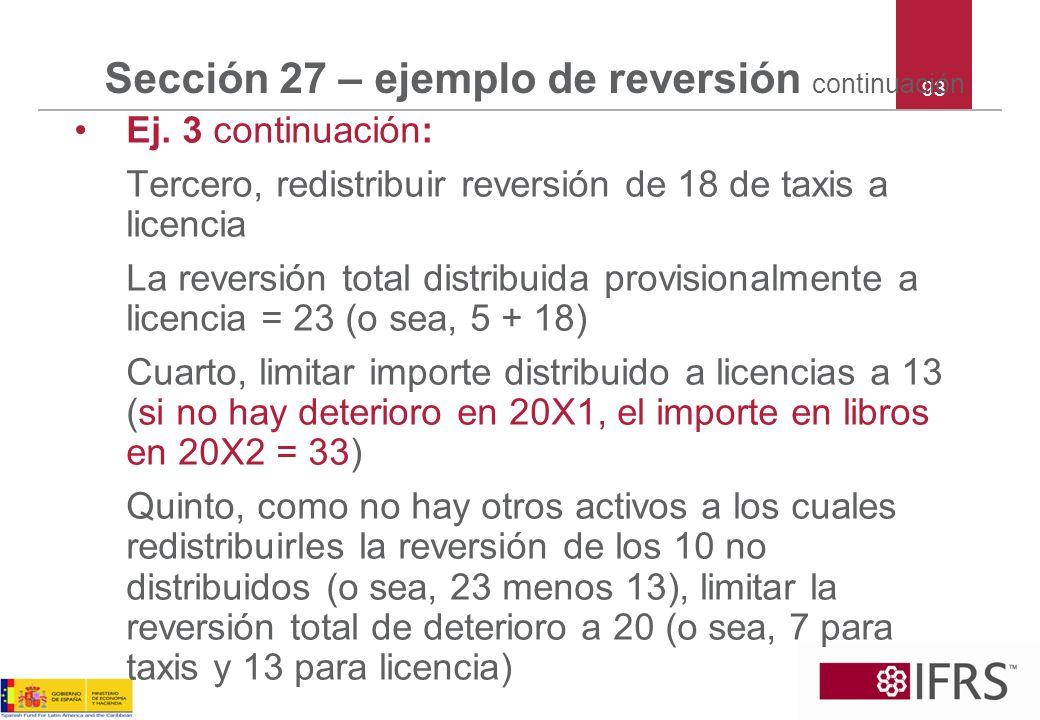 Sección 27 – ejemplo de reversión continuación