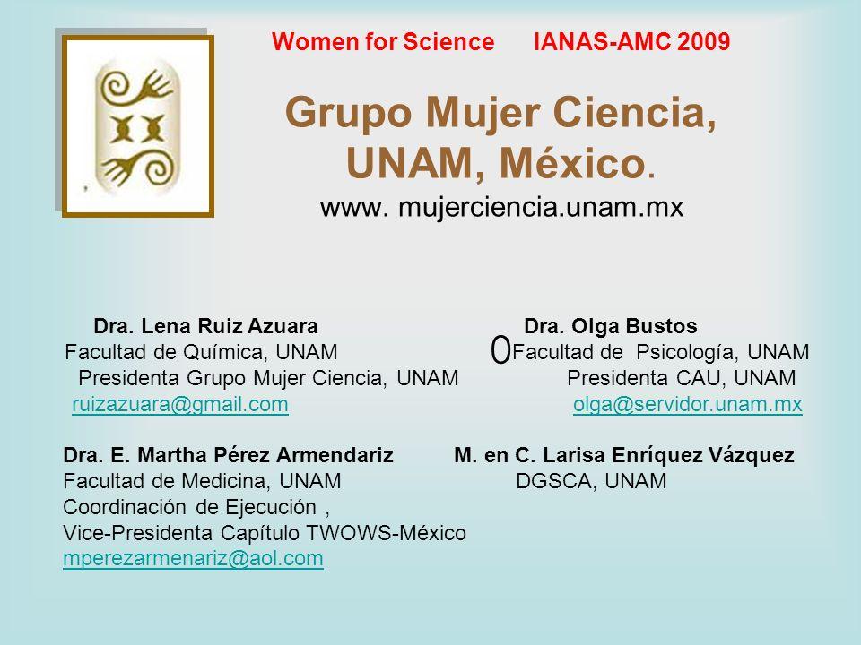 Dra. Lena Ruiz Azuara Dra. Olga Bustos