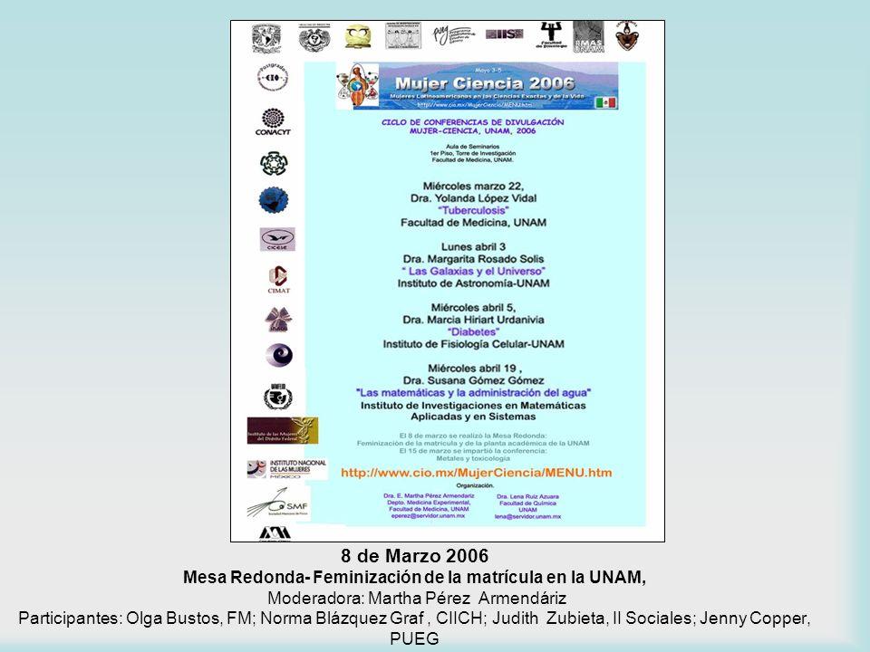 8 de Marzo 2006 Mesa Redonda- Feminización de la matrícula en la UNAM, Moderadora: Martha Pérez Armendáriz Participantes: Olga Bustos, FM; Norma Blázquez Graf , CIICH; Judith Zubieta, II Sociales; Jenny Copper, PUEG