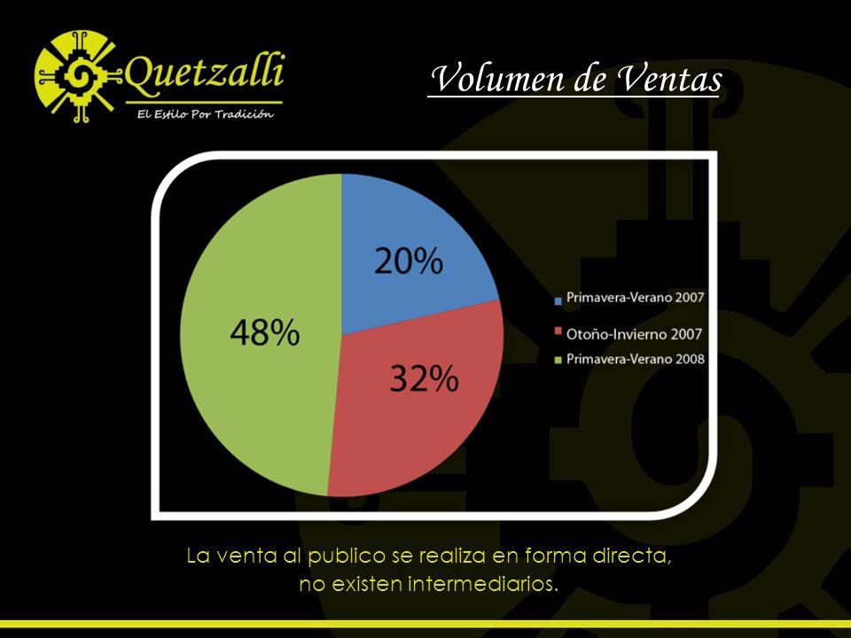 Volumen de Ventas La venta al publico se realiza en forma directa, no existen intermediarios.