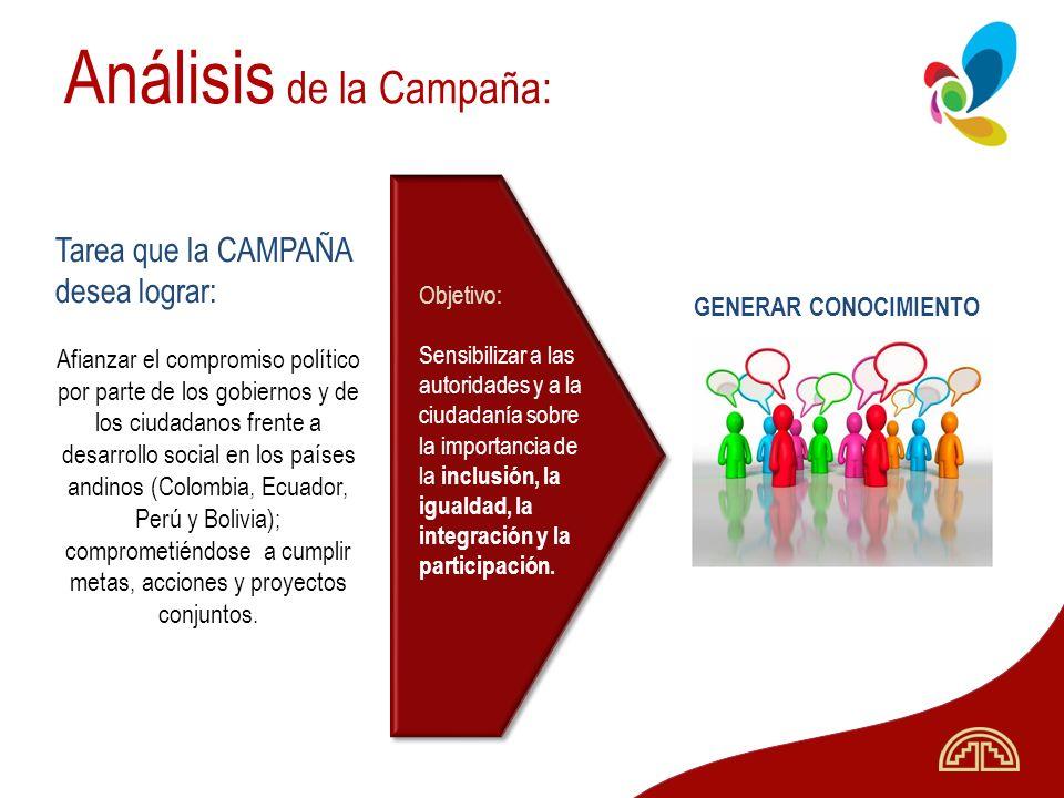 Análisis de la Campaña: