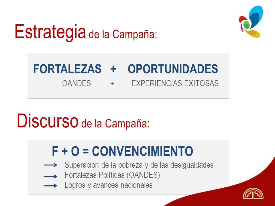Estrategia de la Campaña:
