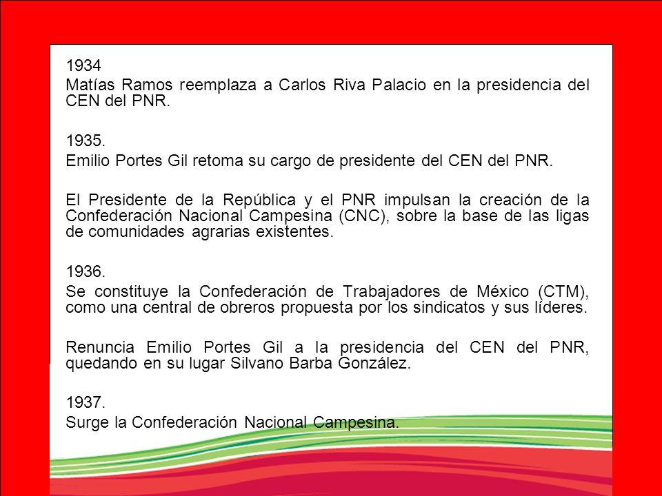 1934Matías Ramos reemplaza a Carlos Riva Palacio en la presidencia del CEN del PNR. 1935.