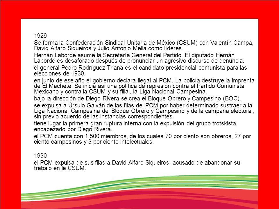 1929Se forma la Confederación Sindical Unitaria de México (CSUM) con Valentín Campa, David Alfaro Siqueiros y Julio Antonio Mella como líderes.
