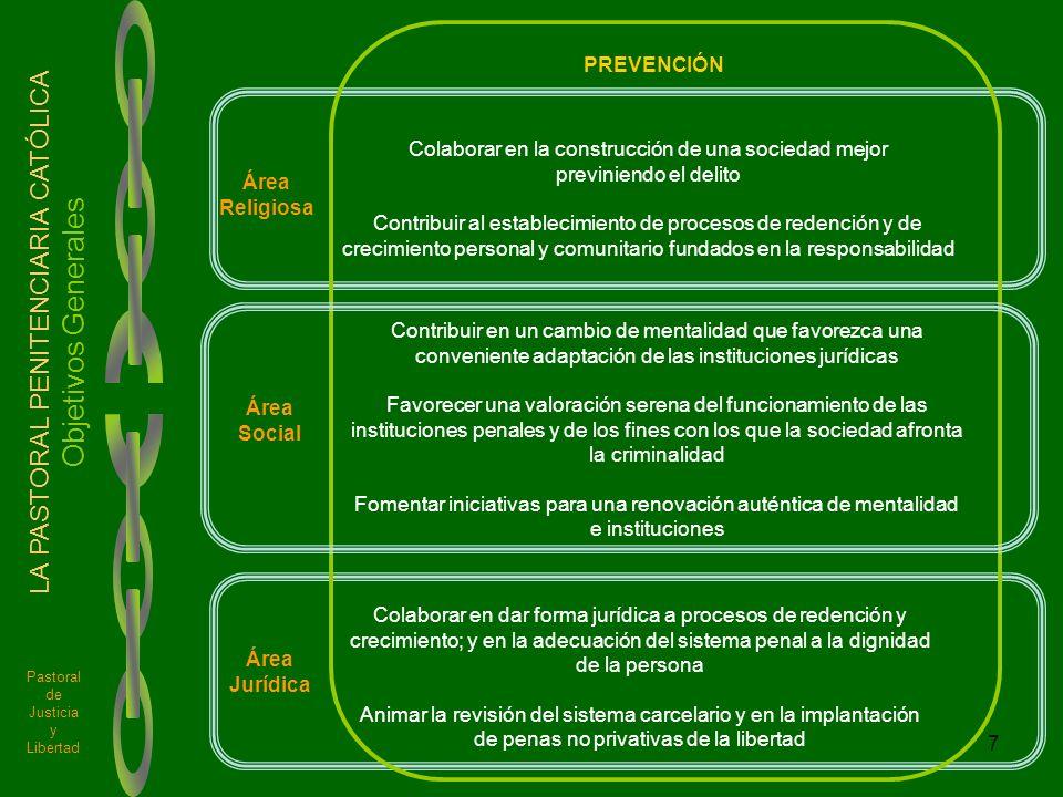 Objetivos Generales LA PASTORAL PENITENCIARIA CATÓLICA PREVENCIÓN