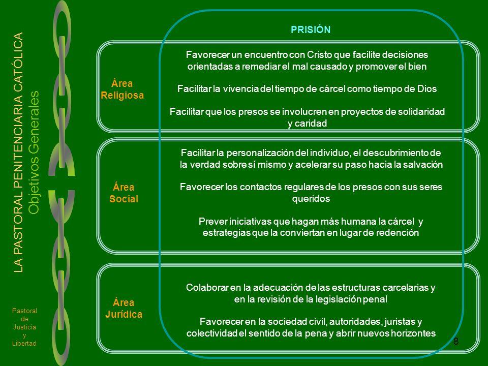 Objetivos Generales LA PASTORAL PENITENCIARIA CATÓLICA PRISIÓN