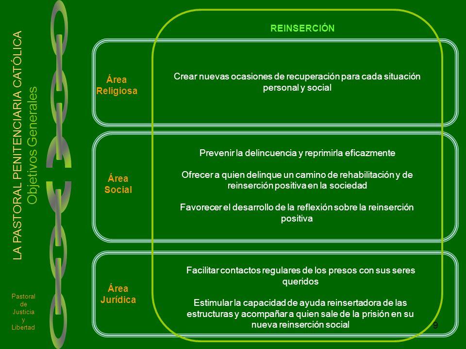 Objetivos Generales LA PASTORAL PENITENCIARIA CATÓLICA REINSERCIÓN