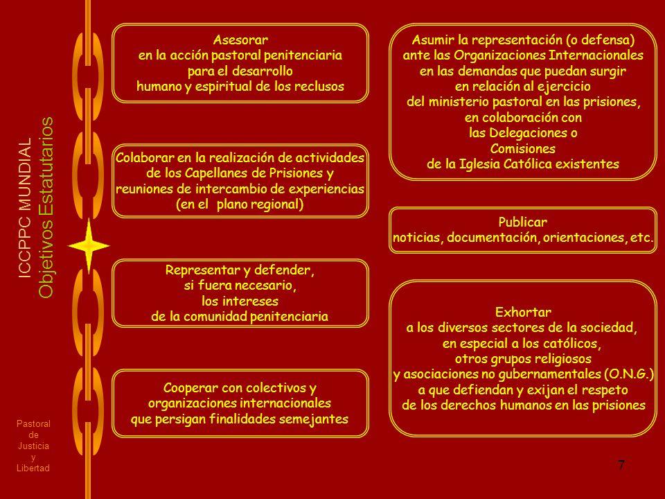 Objetivos Estatutarios
