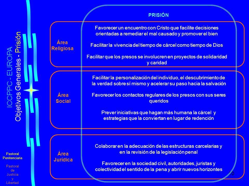 ICCPPC - EUROPA Objetivos Generales - Prisión PRISIÓN