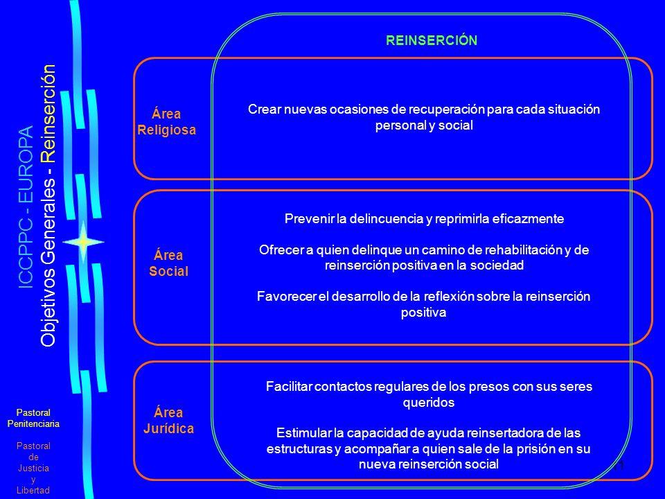 ICCPPC - EUROPA Objetivos Generales - Reinserción REINSERCIÓN
