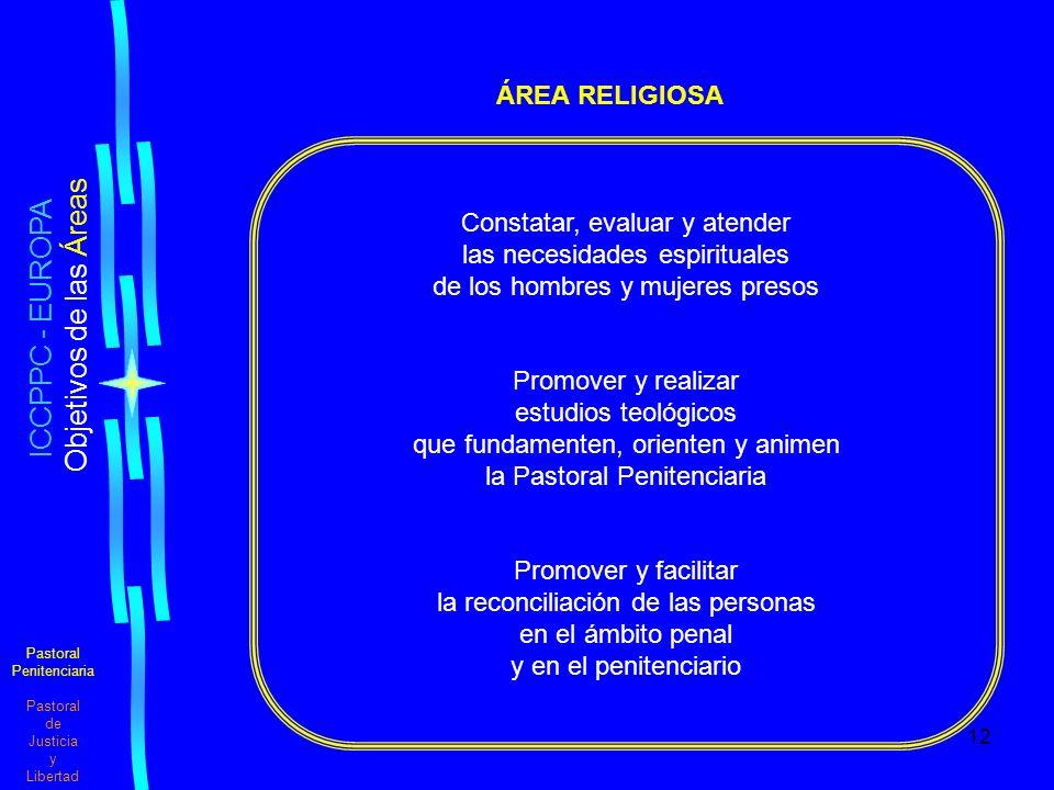 ICCPPC - EUROPA ÁREA RELIGIOSA Constatar, evaluar y atender