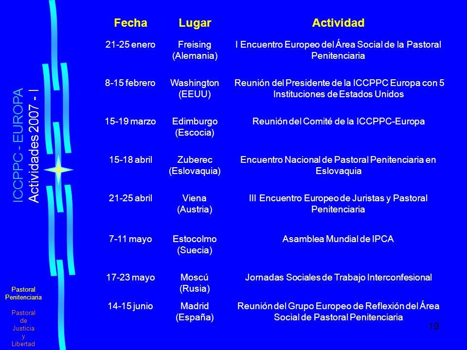 ICCPPC - EUROPA Actividades 2007 - I Fecha Lugar Actividad 21-25 enero