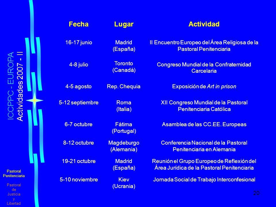 ICCPPC - EUROPA Actividades 2007 - II Fecha Lugar Actividad