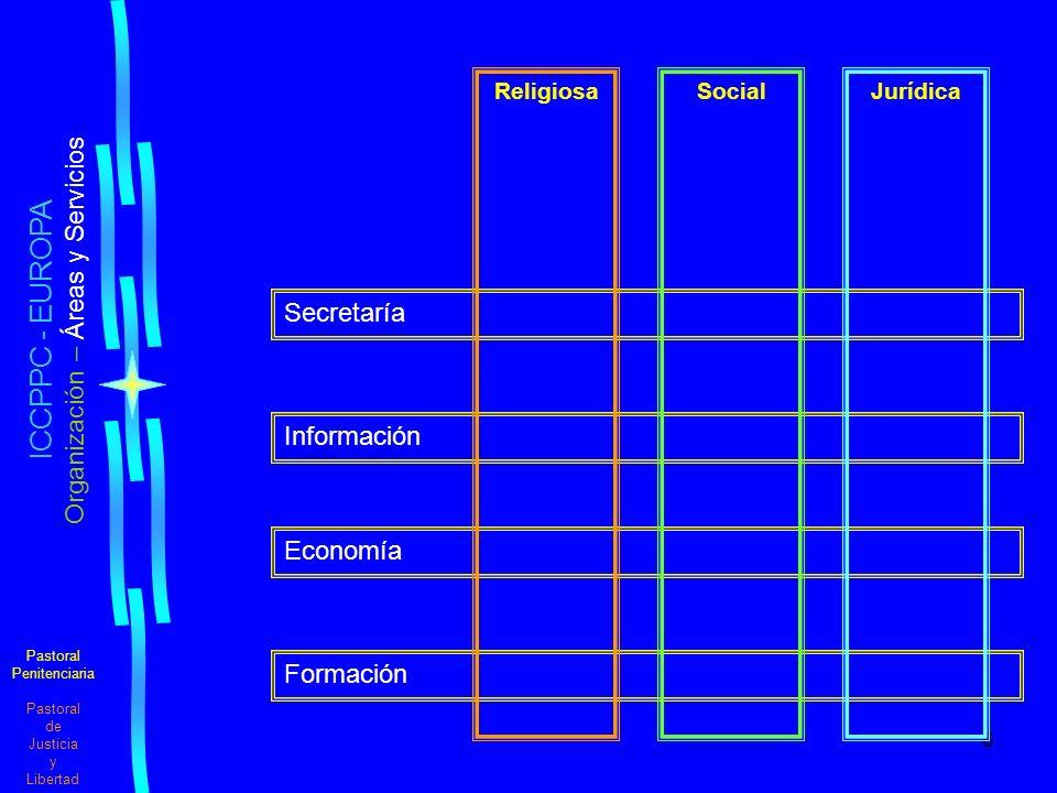 Organización – Áreas y Servicios