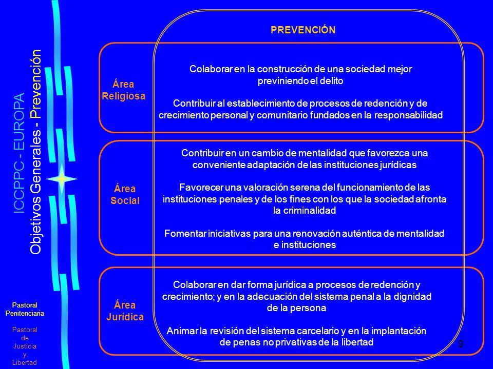 ICCPPC - EUROPA Objetivos Generales - Prevención PREVENCIÓN