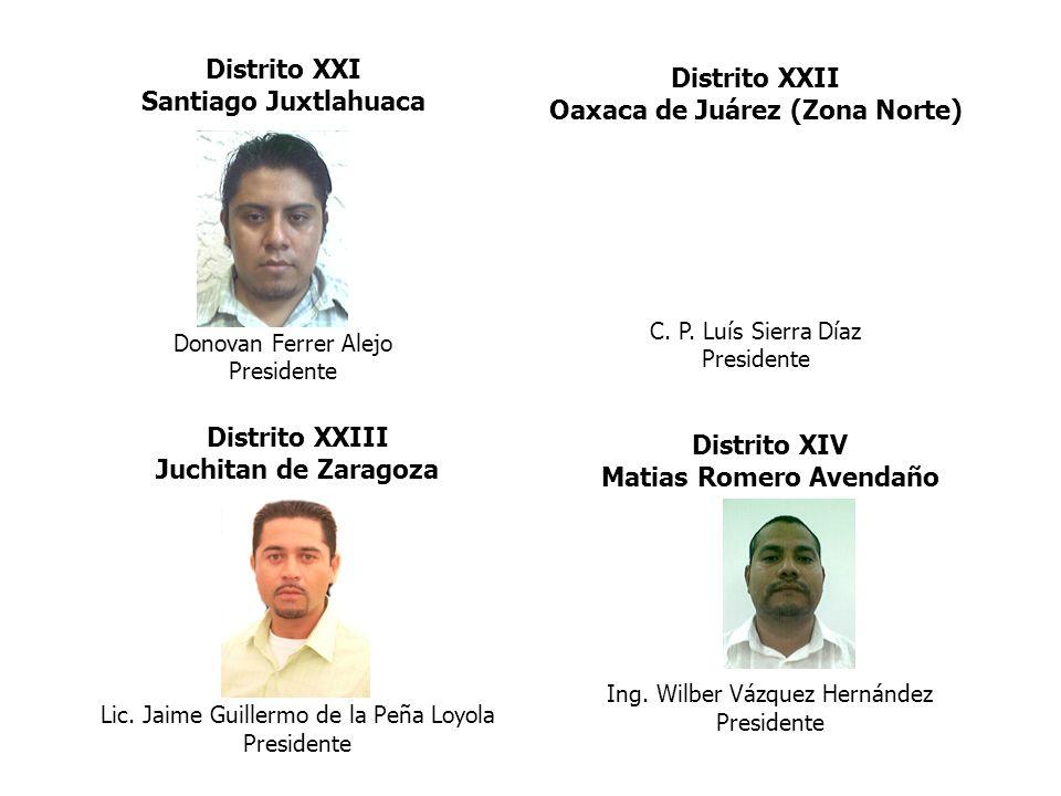 Oaxaca de Juárez (Zona Norte) Matias Romero Avendaño