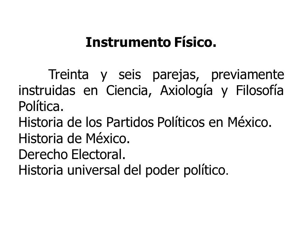 Instrumento Físico. Treinta y seis parejas, previamente instruidas en Ciencia, Axiología y Filosofía Política.