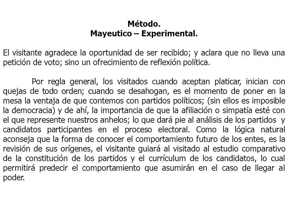 Mayeutico – Experimental.