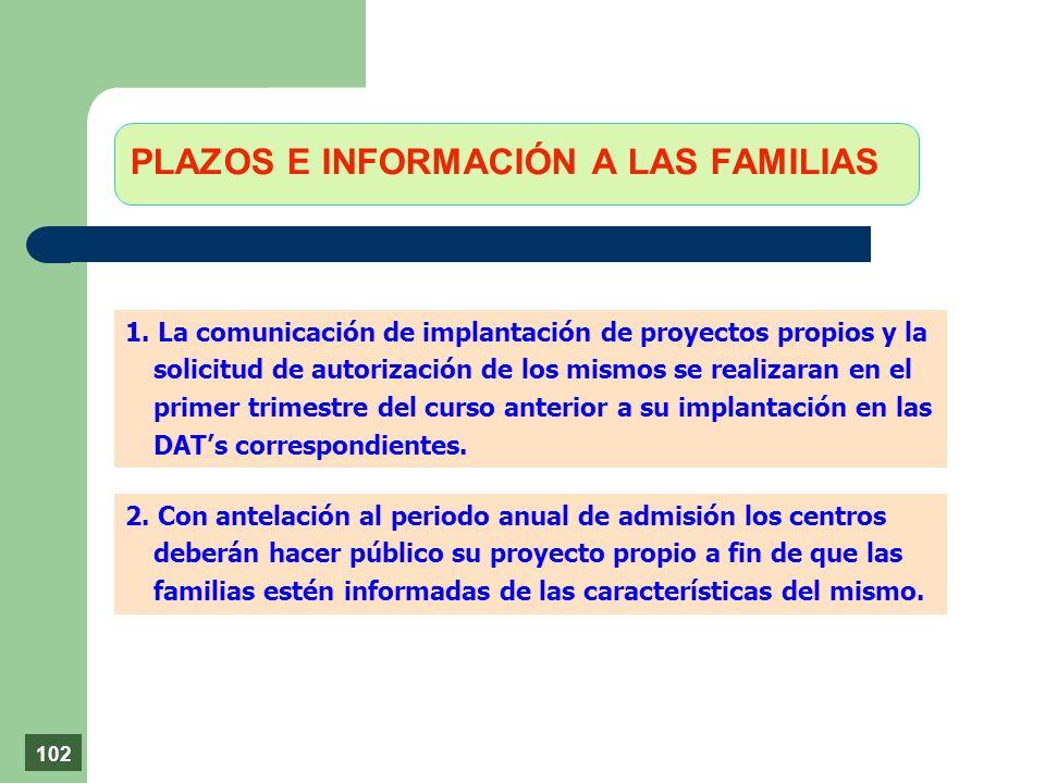 PLAZOS E INFORMACIÓN A LAS FAMILIAS