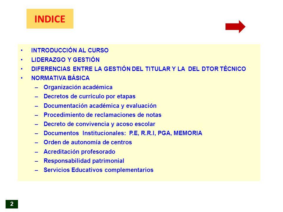 INDICE INTRODUCCIÓN AL CURSO LIDERAZGO Y GESTIÓN