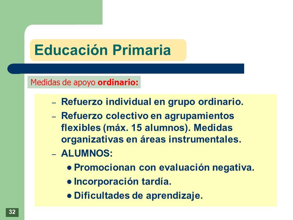 Educación Primaria Refuerzo individual en grupo ordinario.