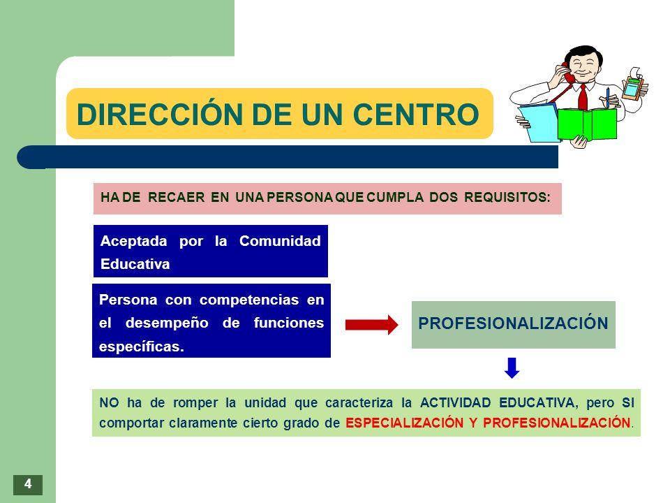 DIRECCIÓN DE UN CENTRO PROFESIONALIZACIÓN