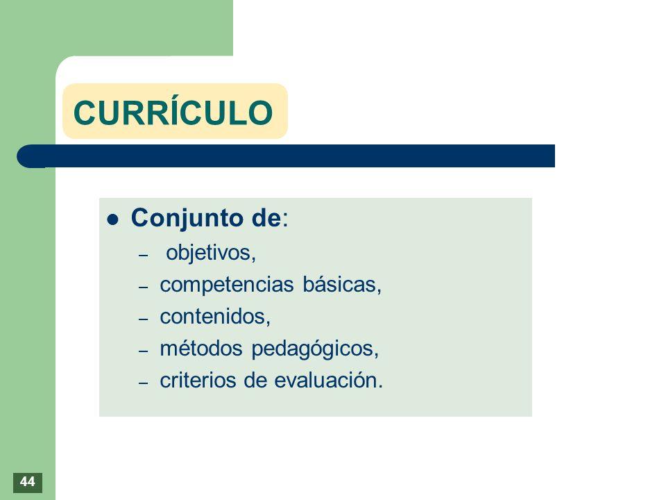 CURRÍCULO Conjunto de: objetivos, competencias básicas, contenidos,