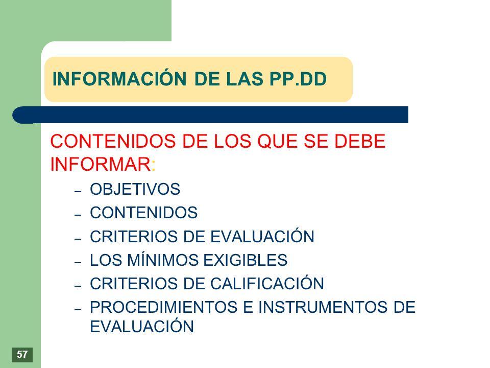 INFORMACIÓN DE LAS PP.DD