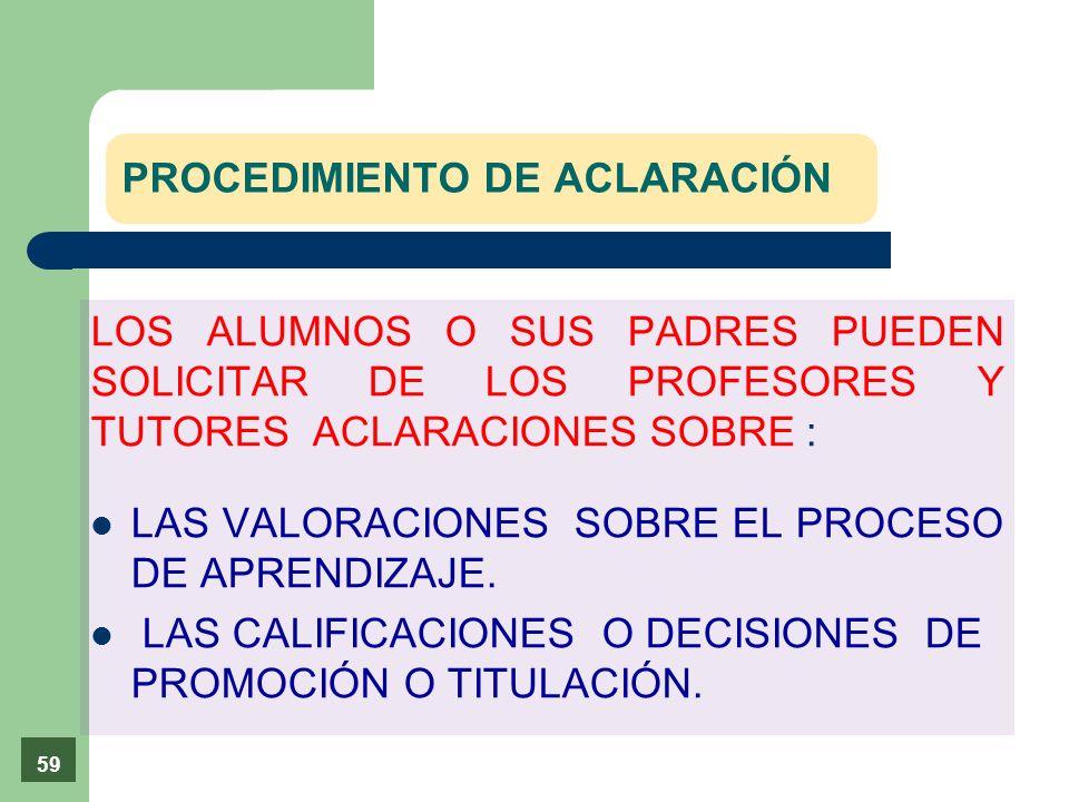 PROCEDIMIENTO DE ACLARACIÓN