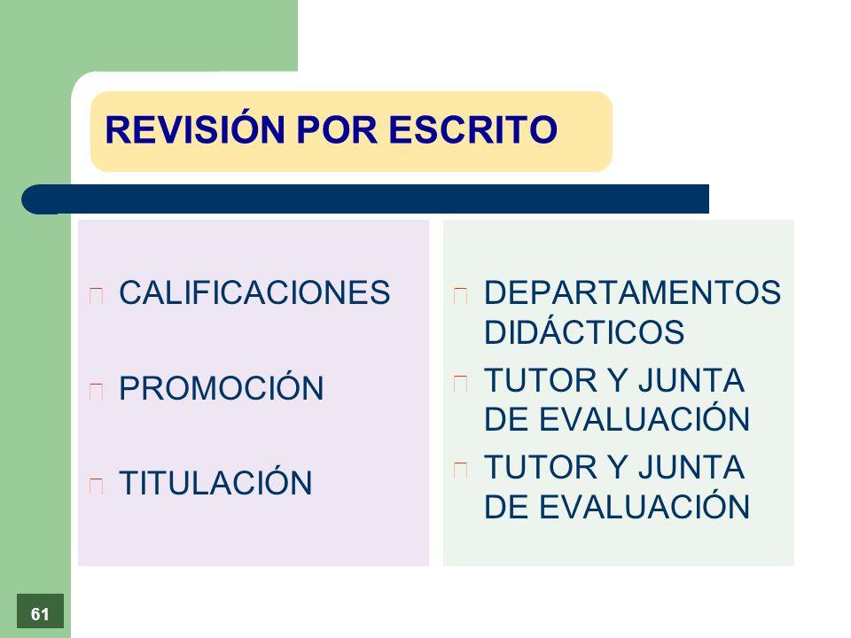 REVISIÓN POR ESCRITO CALIFICACIONES PROMOCIÓN TITULACIÓN