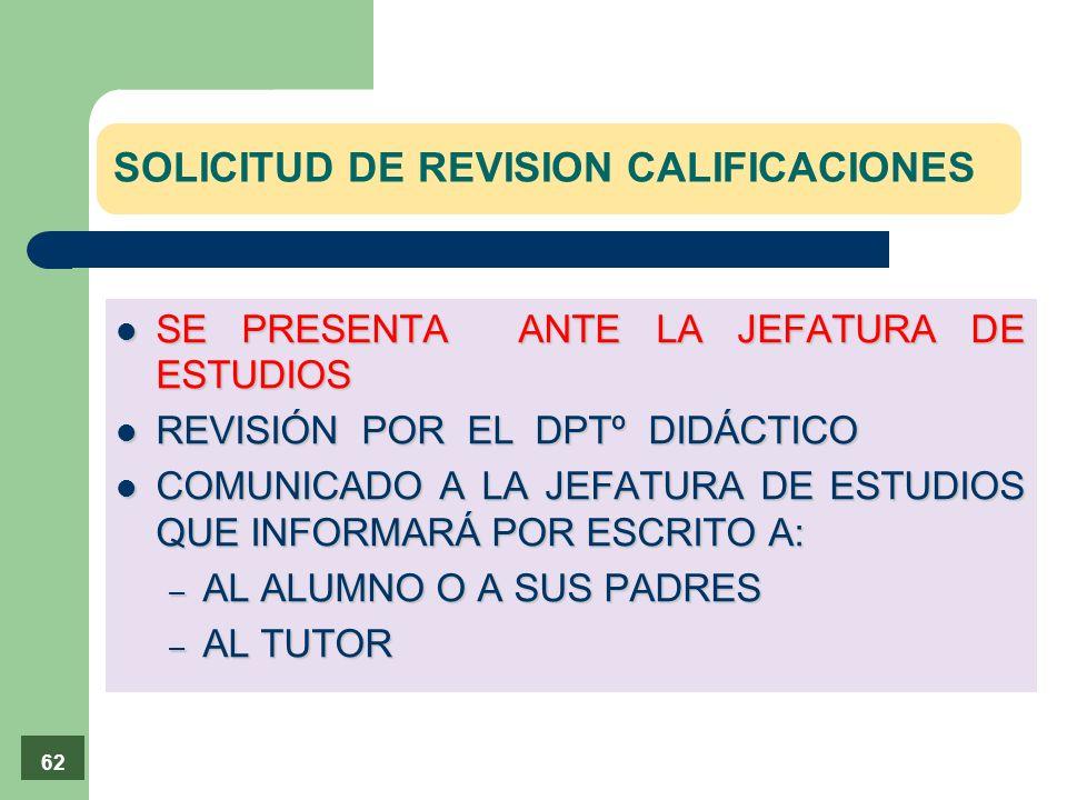 SOLICITUD DE REVISION CALIFICACIONES
