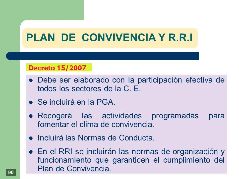 PLAN DE CONVIVENCIA Y R.R.I
