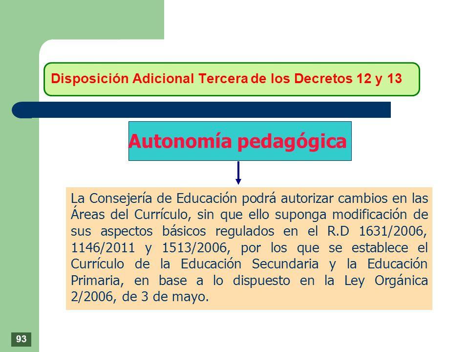 Disposición Adicional Tercera de los Decretos 12 y 13