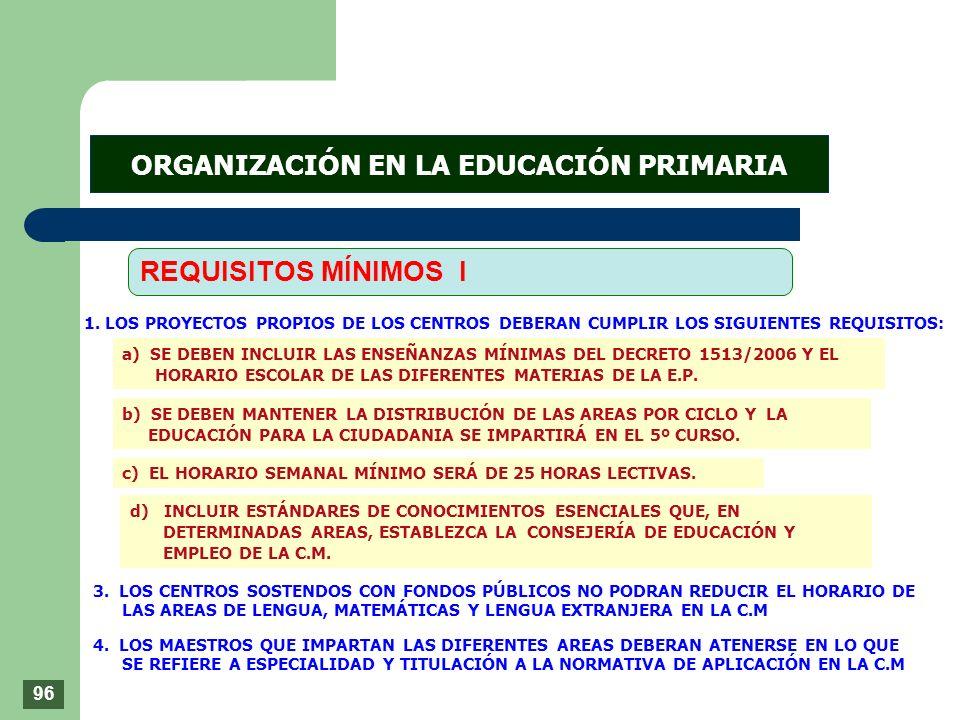 ORGANIZACIÓN EN LA EDUCACIÓN PRIMARIA