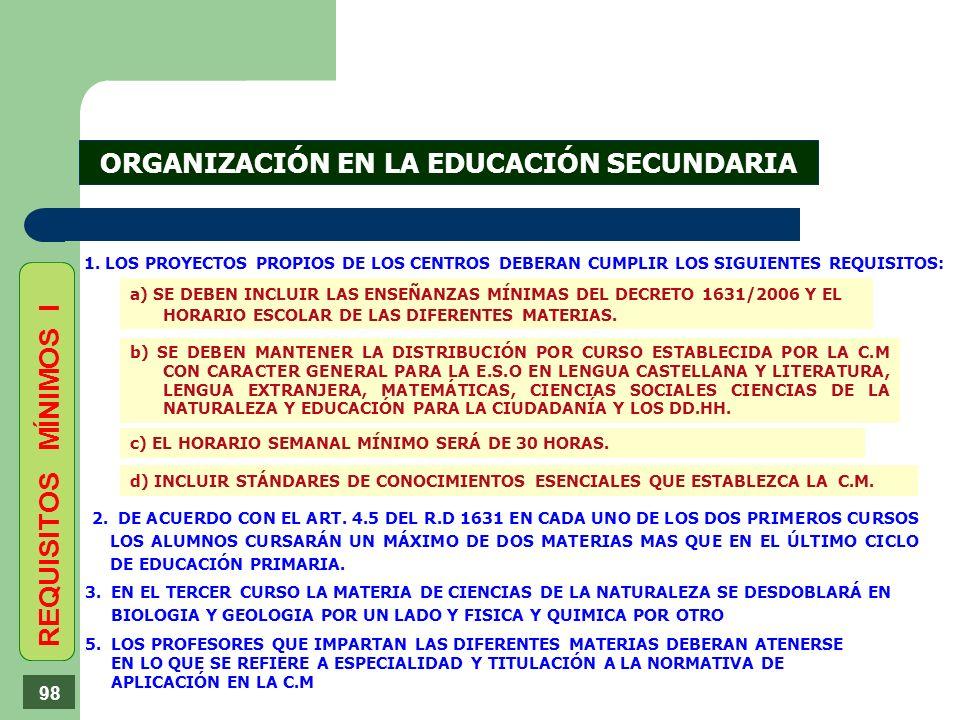 ORGANIZACIÓN EN LA EDUCACIÓN SECUNDARIA