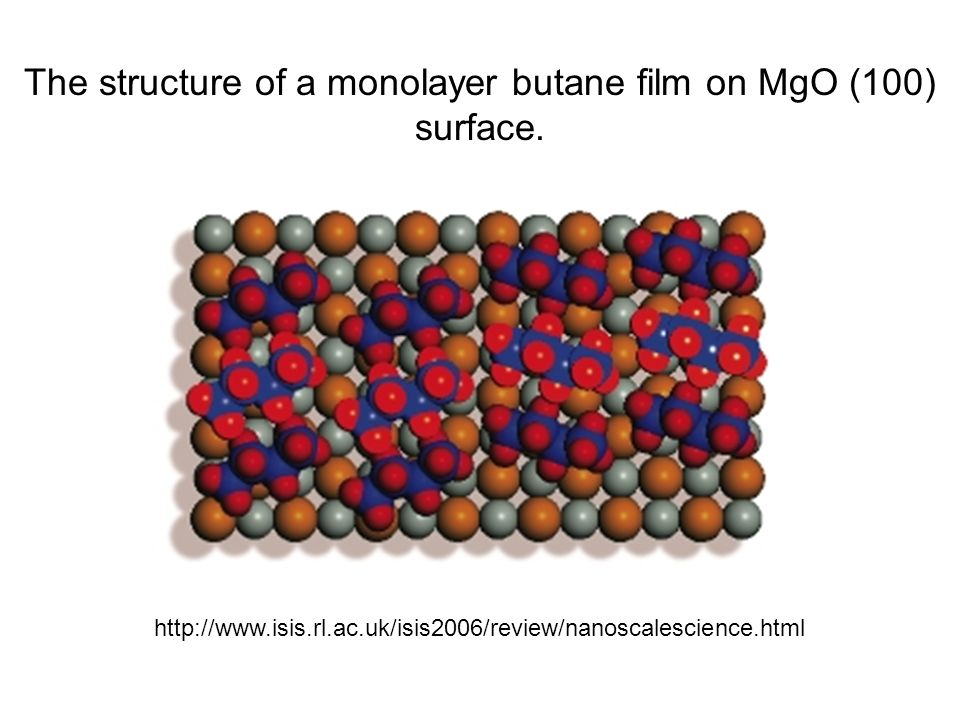 The structure of a monolayer butane film on MgO (100) surface.