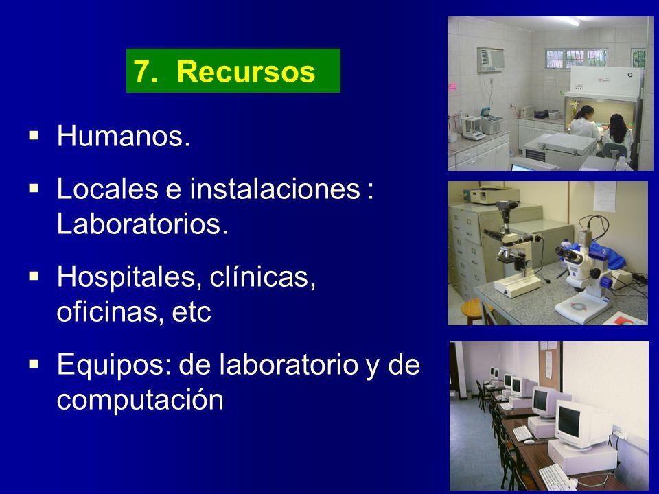 7. Recursos Humanos. Locales e instalaciones : Laboratorios.