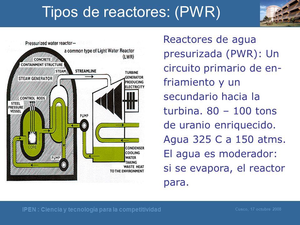 Tipos de reactores: (PWR)