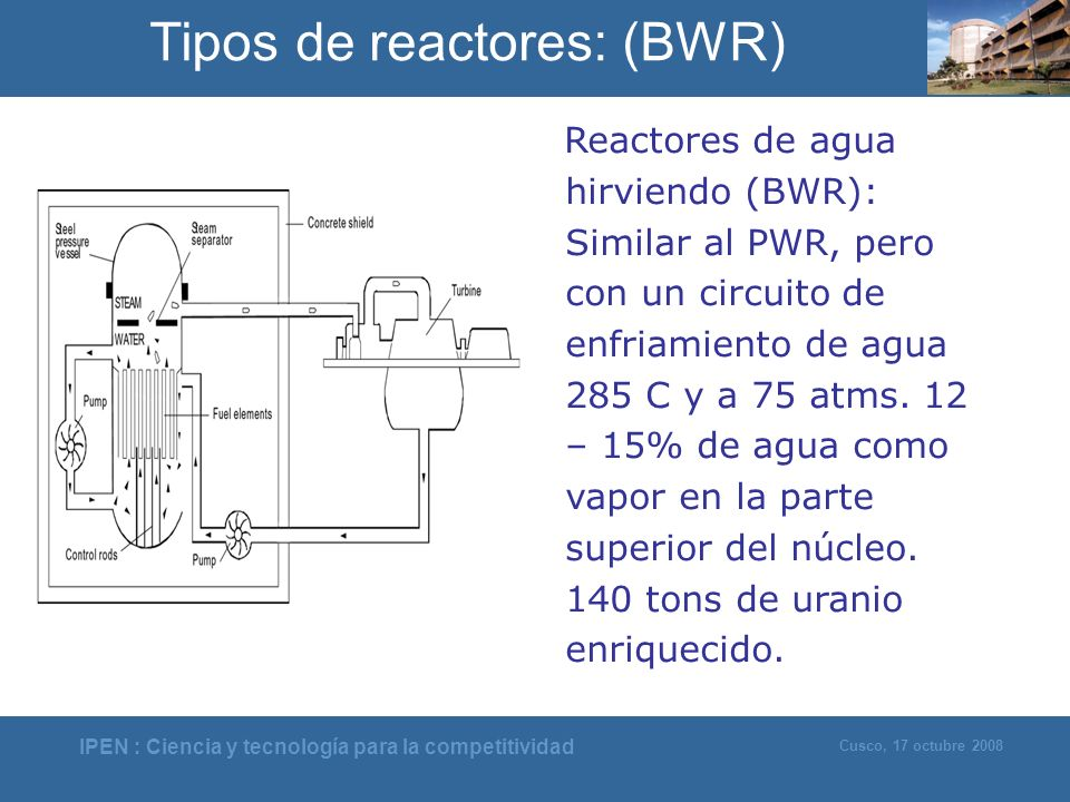 Tipos de reactores: (BWR)