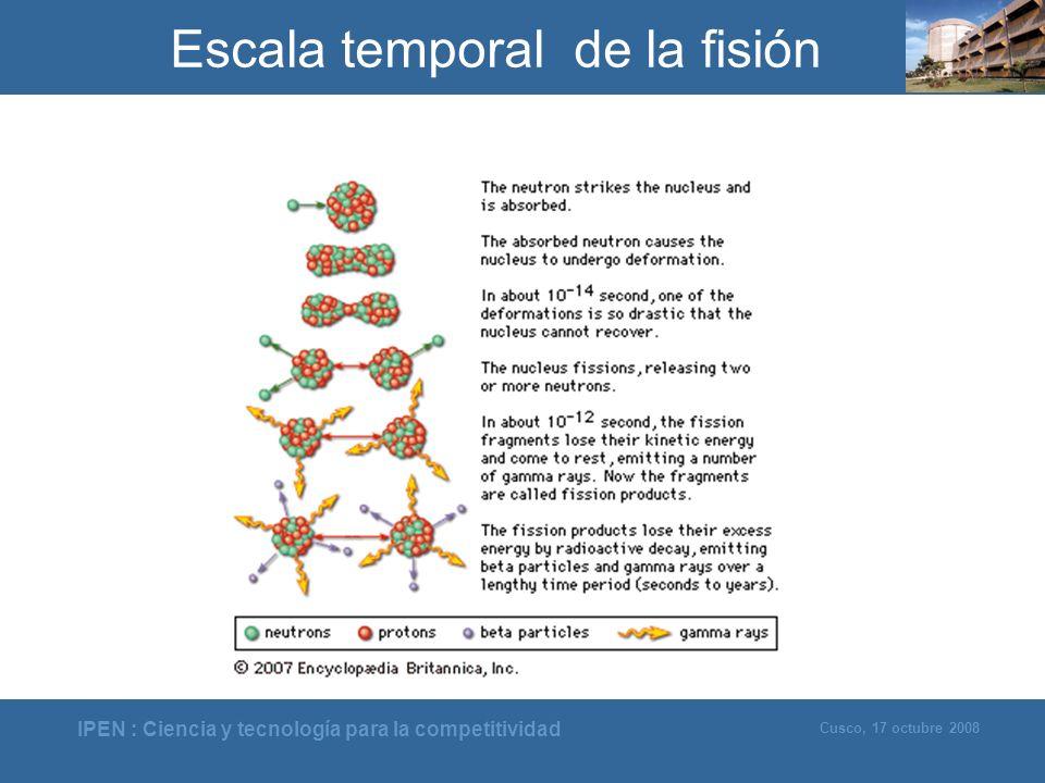 Escala temporal de la fisión