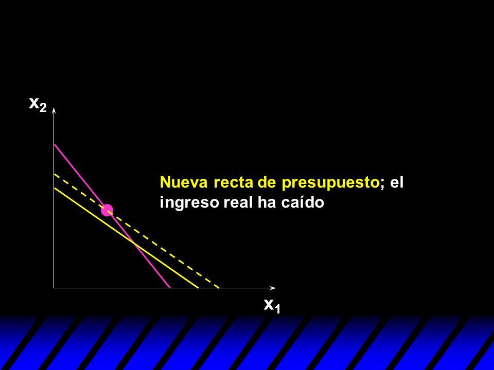 x2 Nueva recta de presupuesto; el ingreso real ha caído x1