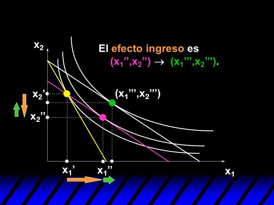 x2 El efecto ingreso es (x1'',x2'')  (x1''',x2'''). x2' (x1''',x2''') x2'' x1' x1'' x1