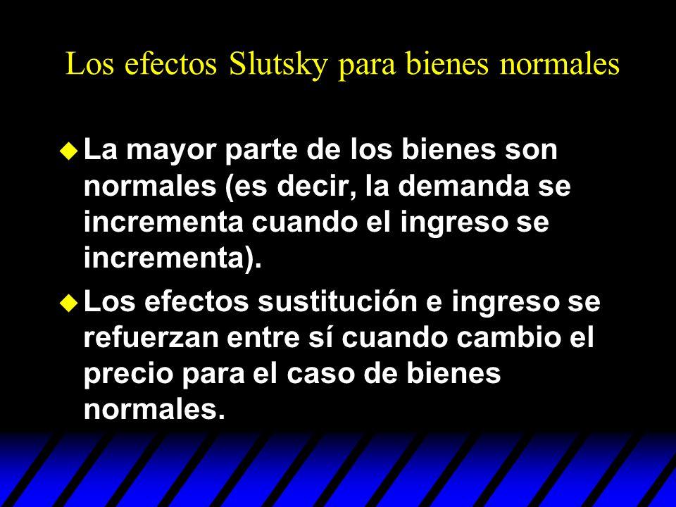 Los efectos Slutsky para bienes normales