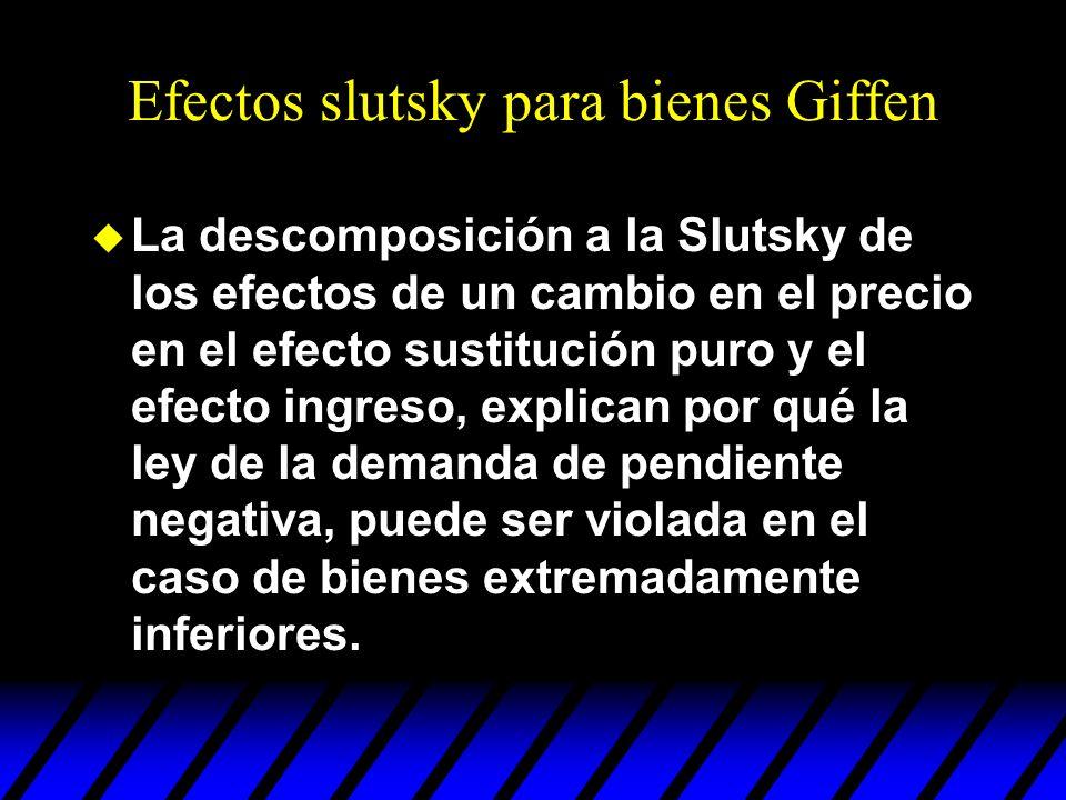 Efectos slutsky para bienes Giffen
