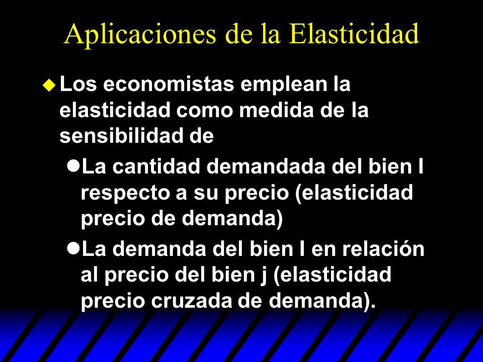 Aplicaciones de la Elasticidad