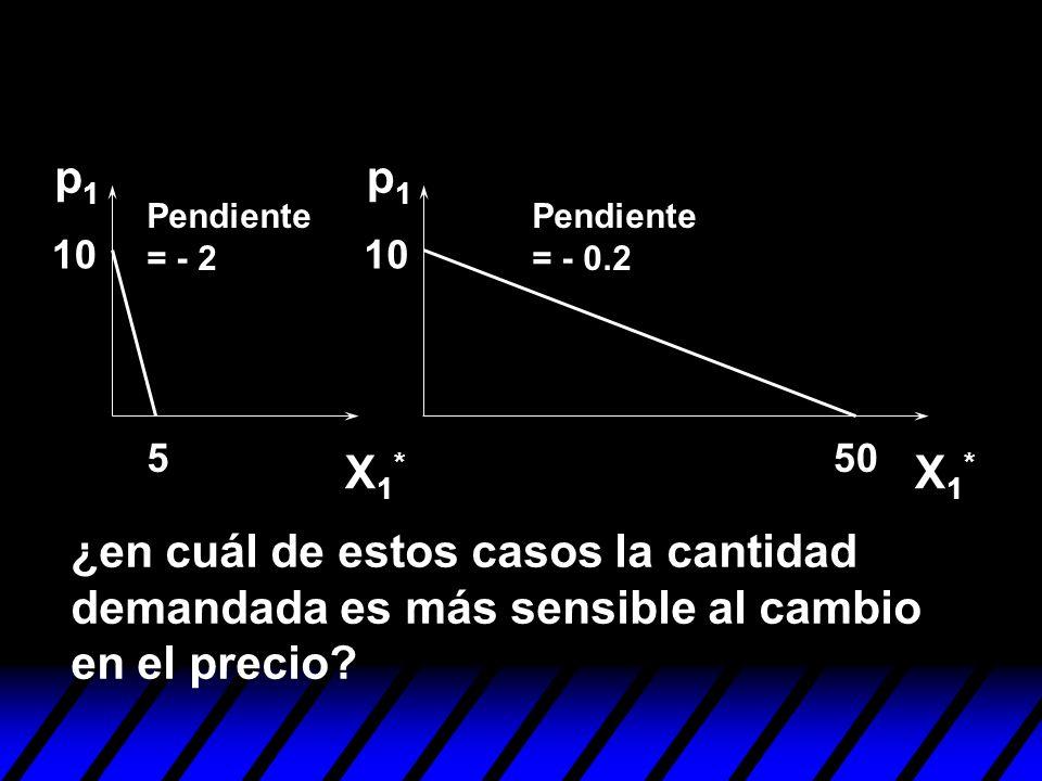 p1 p1. Pendiente = - 2. Pendiente = - 0.2. 10. 10. 5. 50. X1* X1*