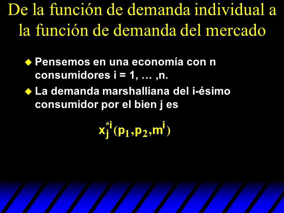 De la función de demanda individual a la función de demanda del mercado