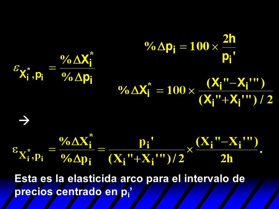  Esta es la elasticida arco para el intervalo de precios centrado en pi'